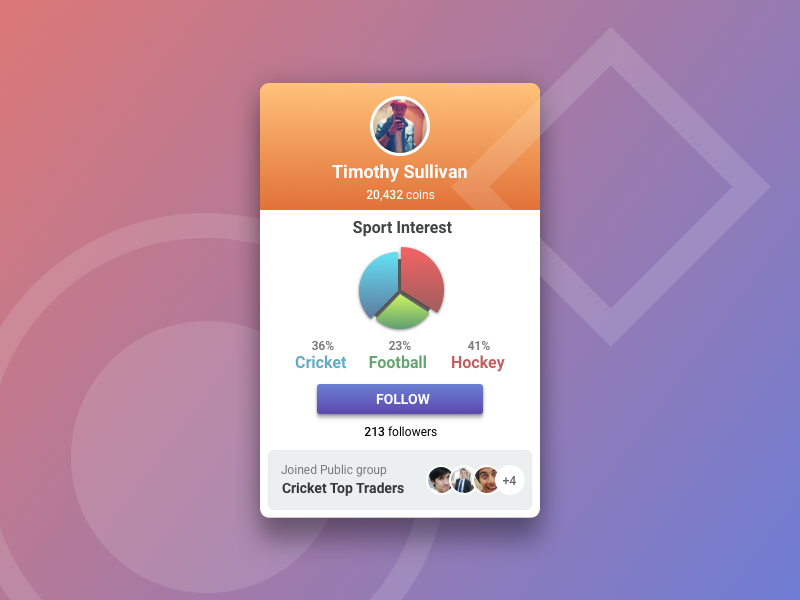 User Profile By Prediction Guru Dribbble Dribbble