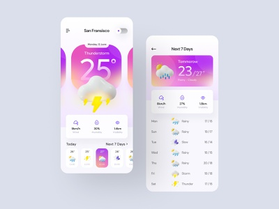 Weather App rain sun icon 3d ui gradient screen flat illustration app weather