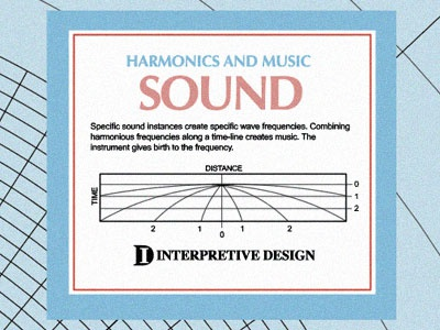Sound Harmonics