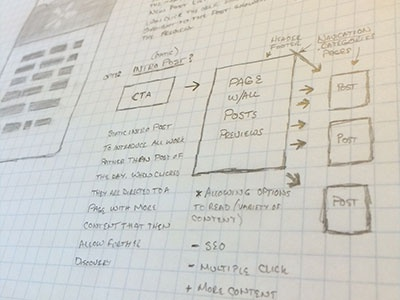 Portfolio Blog sketching portfolio