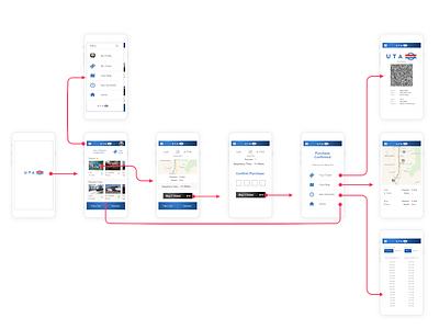 UTA Transit - Small Project ux user flow