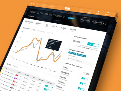 New Dashboard Study user dashboard platform chart line graph interface