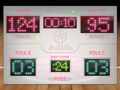 Thank you Jarno Fabritius scoreboard basketball dribbble thank you pink ui