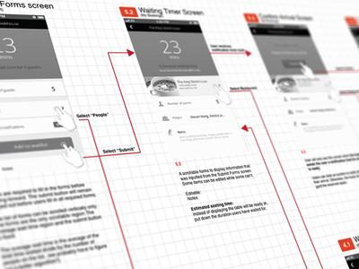 Fiist - UI Flow iphone wireframe ui mobile mockup interaction