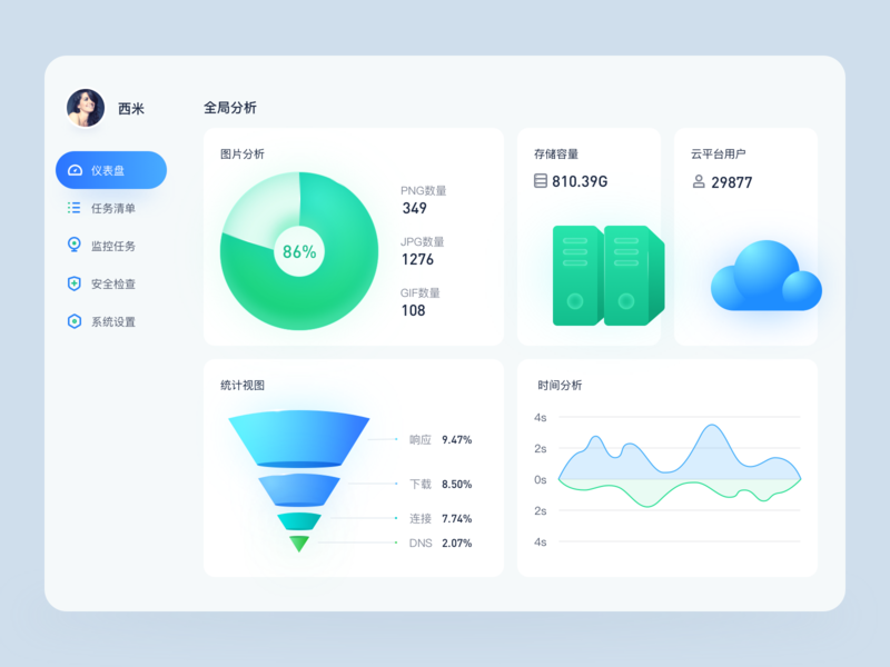 Background interface card 数据可视化 ui design web ui 后台管理 app ui 100days design interface ui