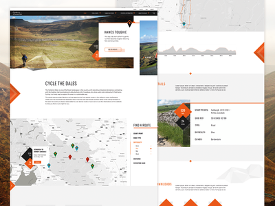 Cycle The Dales uidesign design yorkshire cycling web design