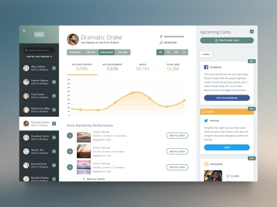 Sens.ai Dashboard youtube instagram twitter facebook interface web app website analytics dashboard analytics social media sensai