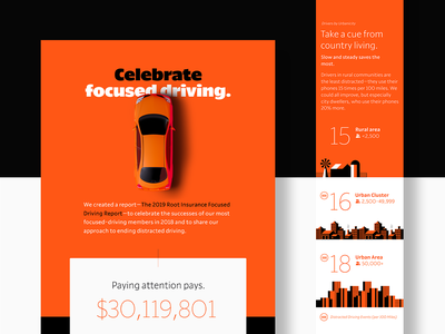 Celebrate focused driving orange site layout ui web road distracted distracted driving insurance root