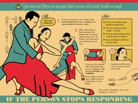 First Aid for Choking Victim — Tango Style