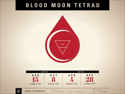 Blood Moon Tetrad Calendar