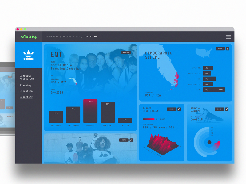 iMetriq Dashboard crescimone adidas visual user experience interface uxui advertising design saas reporting minimal graphic dashboard clean ui clean charts analytics
