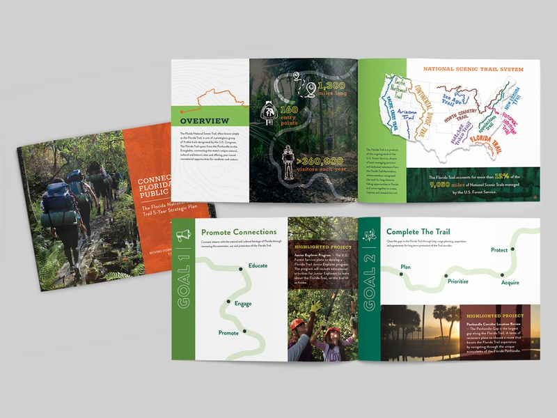 Florida National Scenic Trail Brochure graphic design art direction brochure design