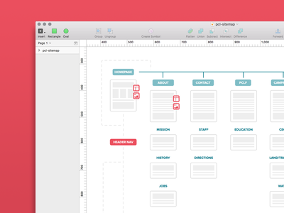 PCL Sitemap nonprofit ux ui wireframe league conservation planning
