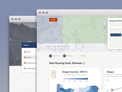 Communities Reporter app tool reports community map statistics data california oregon
