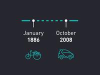 moovel Timeline