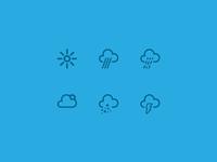 Mini Weather
