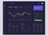 Digital money trading platform.