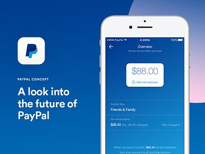 PayPal - Concept Redesign concept ux design ui design mobile paypal