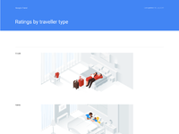 Traveller type