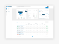 Selfserve Dashboard