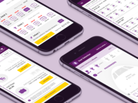 Monarch Airlines Mobile Booking Path