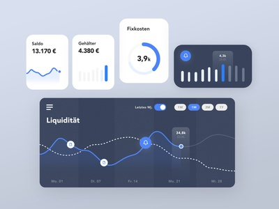 CFO (Chief Financial Officer) as a Service - UI Elements app dashboard chart finance graph mobile app mobile ui