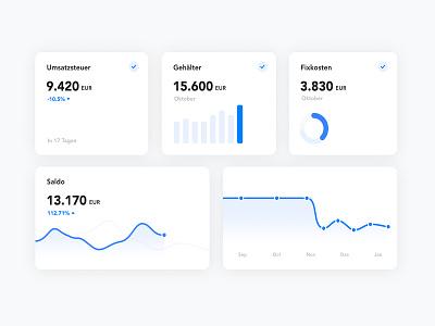 Data, Charts & Graphs ui uidesign clean data diagram pie chart pie graph dashboard dashboard design