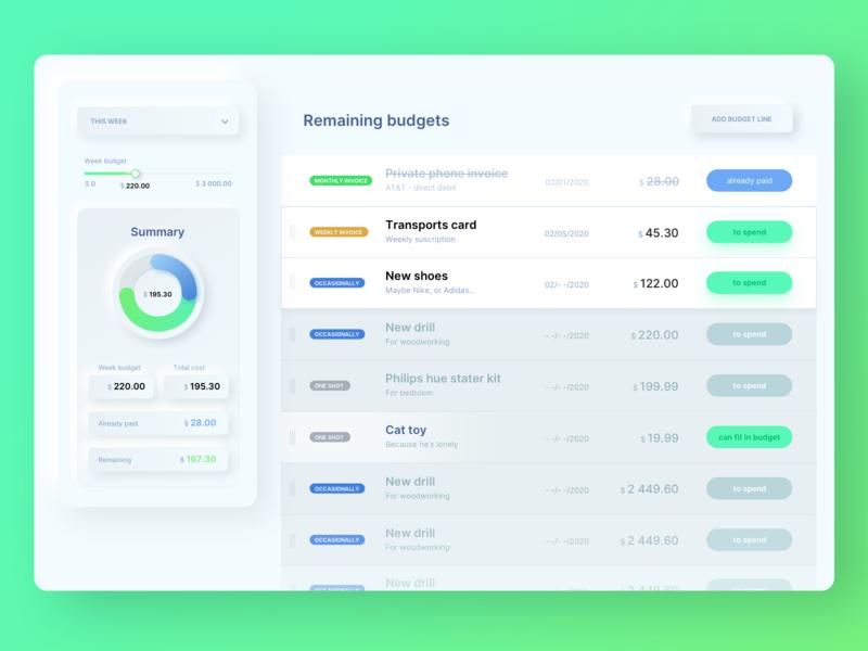 dailyUI - 004 - budget calculator