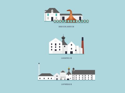 Scottish Whisky Distilleries