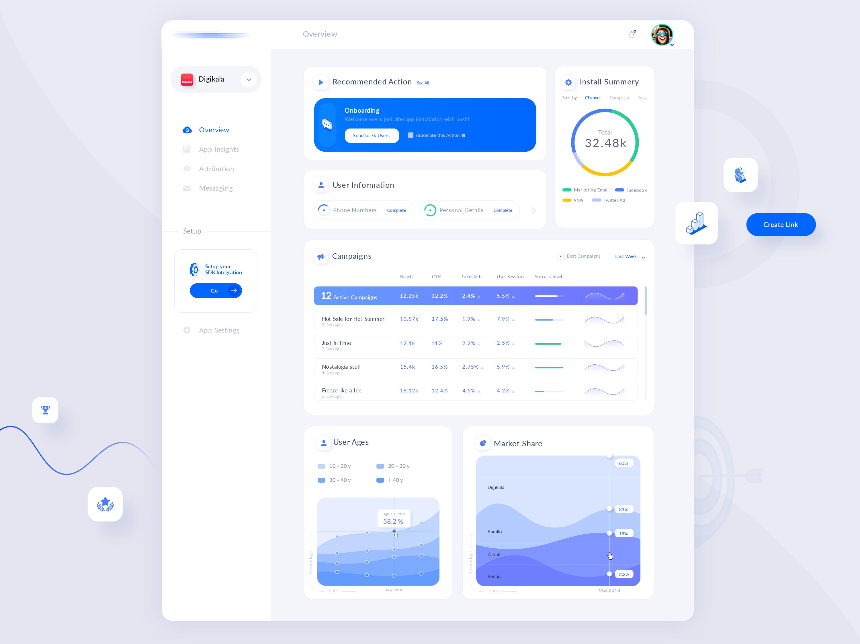 Ui Design For A Digital Marketing Web App By Mohammad Adineh