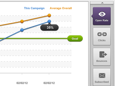 BuzzBuilder - Marketing Application - Analytics