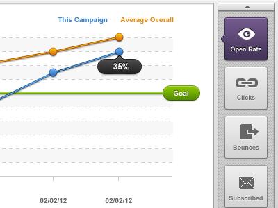 BuzzBuilder - Marketing Application - Analytics analytics gui ui interface chart line-chart stats statistics