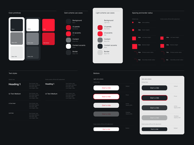 Pixride iOS app style guide iphone iphone app app ui kit button colors typogaphy app ui ios app mobile ios ui style guide design system ui kit styleguide style guide