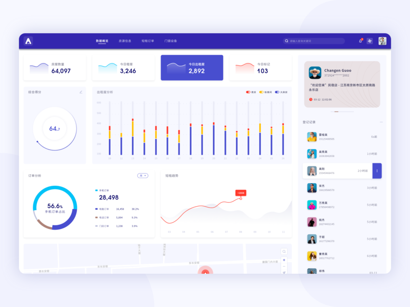 Home page of web system web design home page dashboard design dashboard ui
