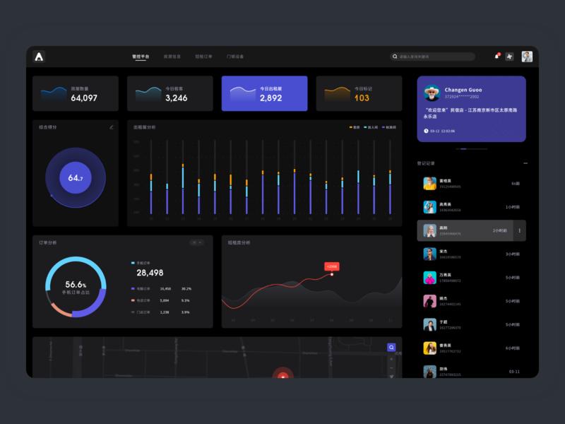 A dark mode home page web design uiux homepage dashboard