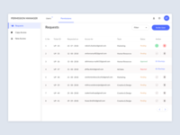 Permission Manager Dashboard