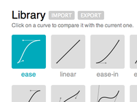 Making a tool for cubic-bezier() functions in CSS...