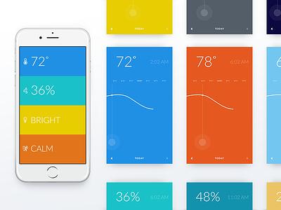 Temporal ios app