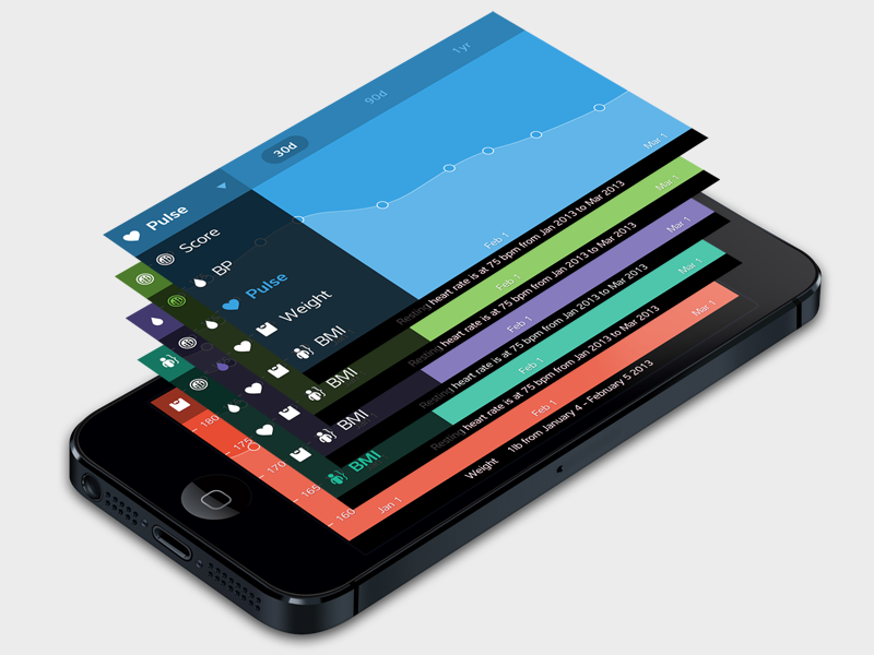 Mobile Graphs mobile graphs health flat ui user interface iphone pulse weight bmi blood pressure modern