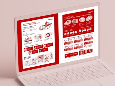 2 Infographics for Rakuten Germany information graphics home office visual identity information design data visualization data visualisation analytics corporate illustration newsillustration infographic branding vectorillustration vector illustration graphicdesign illustration
