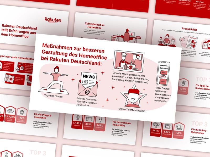 Social Media Posts for Rakuten Germany social media design social media posts social media news illustration information design data visualisation data visualization corporate illustration information graphics infographic design infographic graphic design vector illustration branding illustration