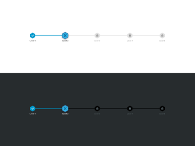 Progress Bar goal progress tracker badges achievements product design ui unlocked edtech adobe xd light mode dark mode gamification locked level up steps milestones progress bar