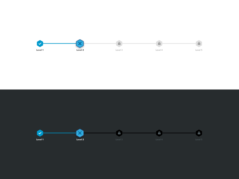 Progress Bar tracker badges achievements product design ui unlocked edtech adobe xd light mode dark mode gamification locked level up steps milestones progress bar