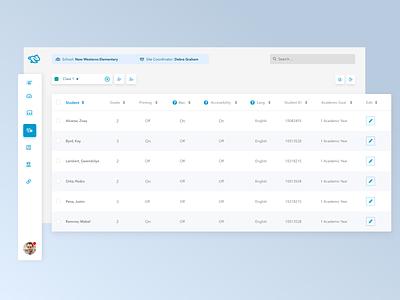 #Exploration Teacher Dashboard education data analytics adobe xd product design elearning edtech teacher portal sidebar side nav data table ui dashboard