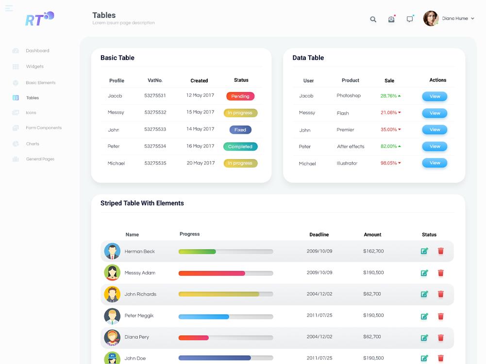Table Style , web elements , label style , progress bar
