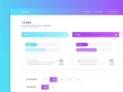 Graph and Select Buttons korean purple cyan gradient button card select graph ux ui website web