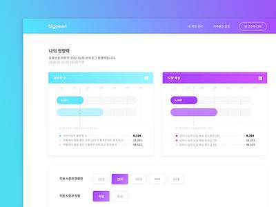 Graph and Select Buttons korean purple cyan gradient button card select graph ux ui website web