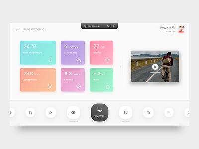 Home Monitoring Dashboard colors analytics interface menu ui television smart tv clean minimal dashboard dailyui