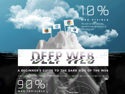 Infrography - Deep Web (croped) infographics infography graphicdesign deepweb design freelancer designer
