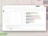 Chart Dashboard